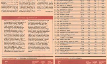 ZPUE S.A. na liście 2000
